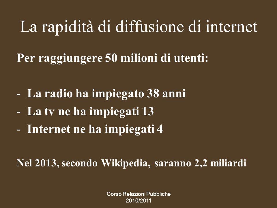 Corso Relazioni Pubbliche 2010/2011 Unattività di comunicazione trasversale di base:le relazioni interne