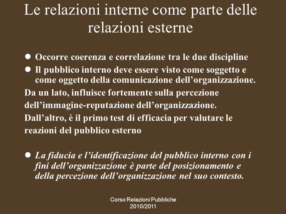 Corso Relazioni Pubbliche 2010/2011 Le specializzazioni delle RP