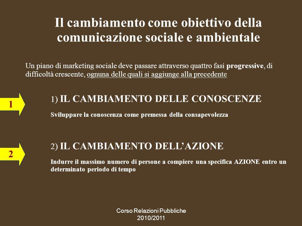 Corso Relazioni Pubbliche 2010/2011 Il cambiamento ….