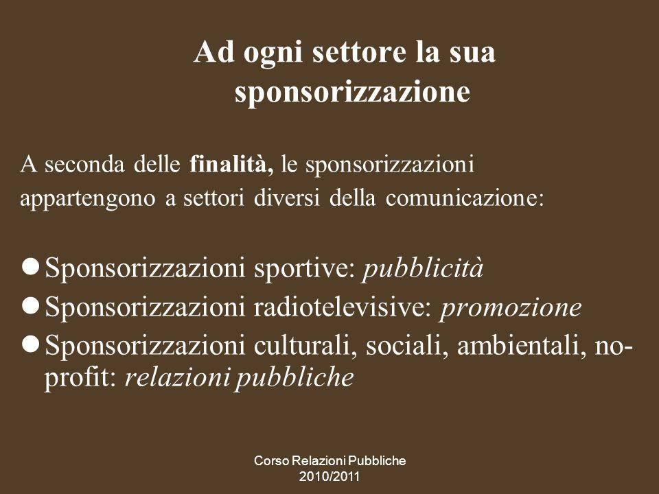 Corso Relazioni Pubbliche 2010/2011 La pubblicità istituzionale come strumento utilizzabile dalle RP Segue solo in parte le regole delladvertising: la grammatica, ma non la sintassi.