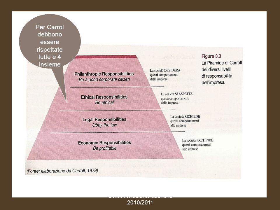 Corso Relazioni Pubbliche 2010/2011 Benefici reputazionali Miglioramento dellimmagine e della visibilità Fidelizzazione dei clienti Fiducia dei finanziatori Licenza ad operare (riconoscimento dei decisori) Attrazione di nuovi talenti Accettazione sociale e argine a eventuali boicottaggi