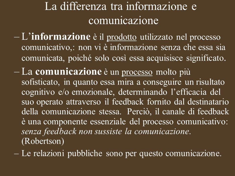 Corso Relazioni Pubbliche 2010/2011 La comunicazione avviene quando oltre al messaggio, passa ancheLa comunicazione avviene quando oltre al messaggio, passa anche un supplemento danima (Bergson)