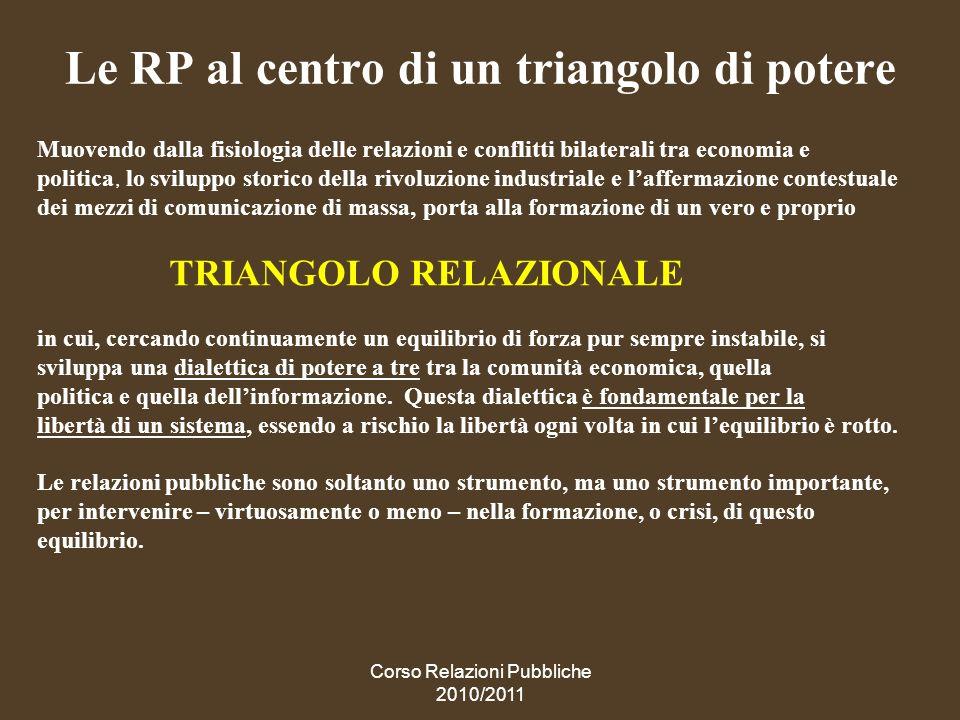 RP IL TRIANGOLO RELAZIONALE Economia Politica Comunicazione