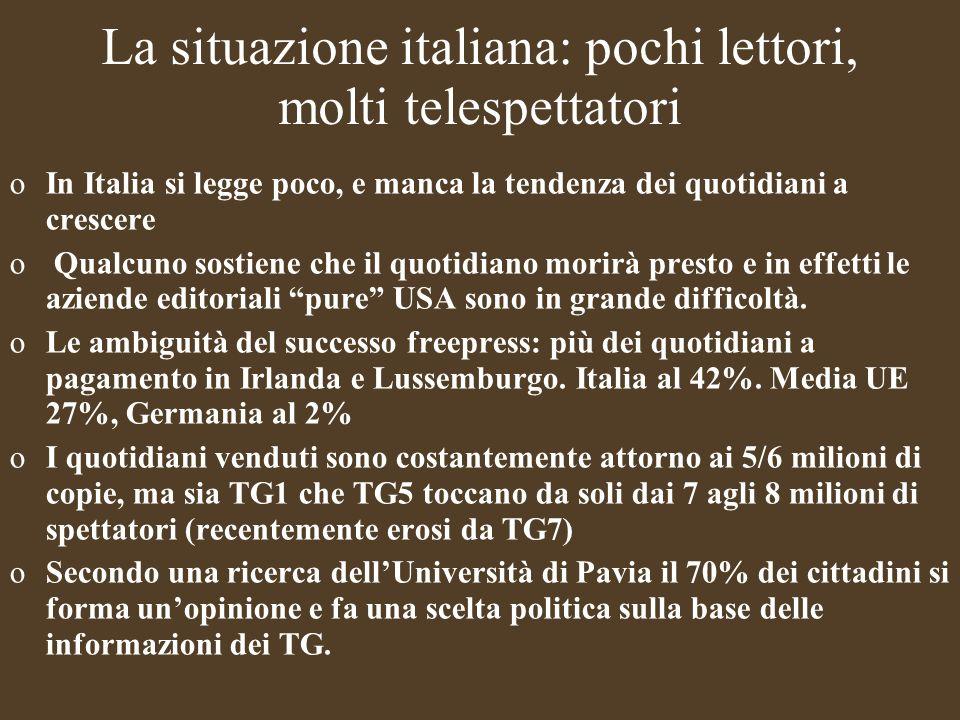 Corso Relazioni Pubbliche 2010/2011 LItalia è tra gli ultimi nel rapporto copie quotidiani/popolazione (copie diffuse per 1000 abitanti) dati 2008