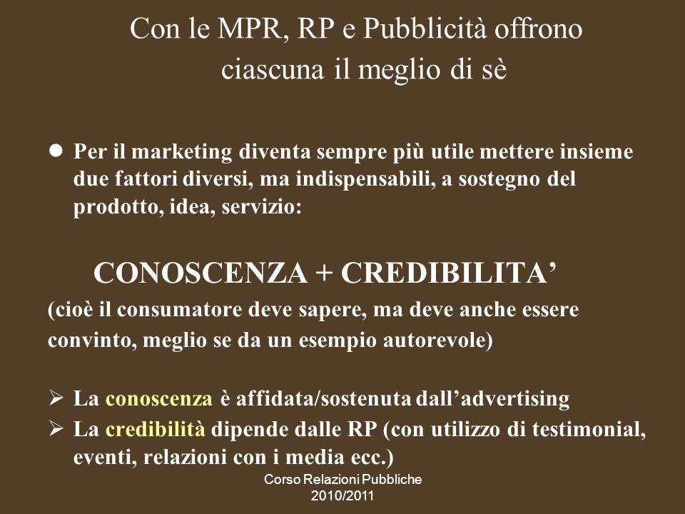 Corso Relazioni Pubbliche 2010/2011 Lessenza delle relazioni pubbliche: lascolto, punto di partenza, la reputazione, punto di arrivo