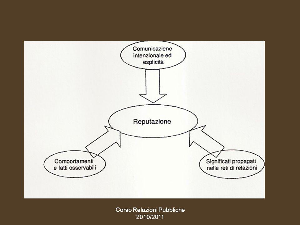 Come fare le relazioni pubbliche I quattro modelli