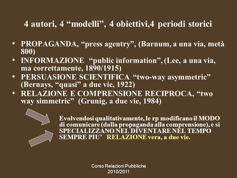 Corso Relazioni Pubbliche 2010/2011 Validità permanente dei quattro modelli e ruolo del web I modelli sono storici, ma gli obiettivi possono ancora essere attuali.