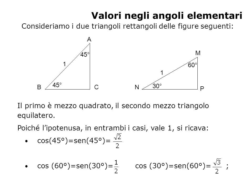 Valori negli angoli elementari Consideriamo i due triangoli rettangoli delle figure seguenti: A BC P N M 1 1 60° 30° 45° Il primo è mezzo quadrato, il
