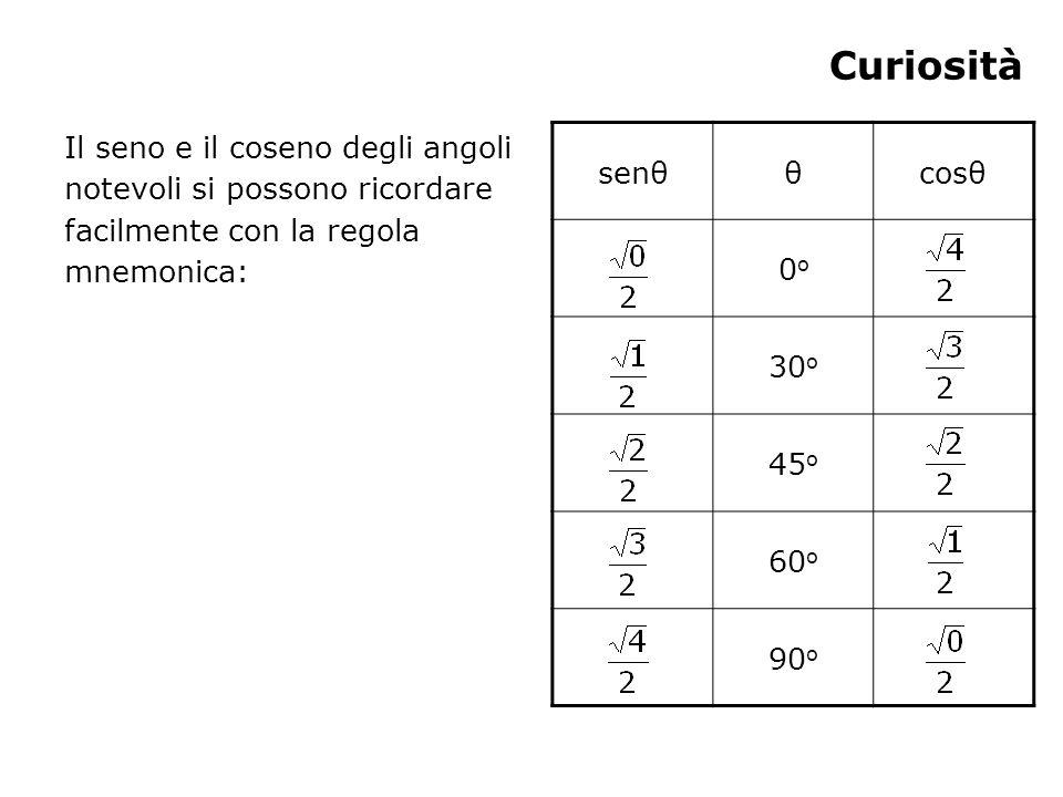 Curiosità Il seno e il coseno degli angoli notevoli si possono ricordare facilmente con la regola mnemonica: senθθcosθ 0o0o 30 o 45 o 60 o 90 o