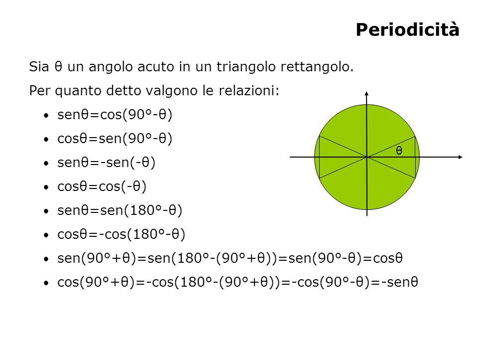 Periodicità Sia θ un angolo acuto in un triangolo rettangolo. Per quanto detto valgono le relazioni: senθ=cos(90°-θ) cosθ=sen(90°-θ) senθ=-sen(-θ) cos
