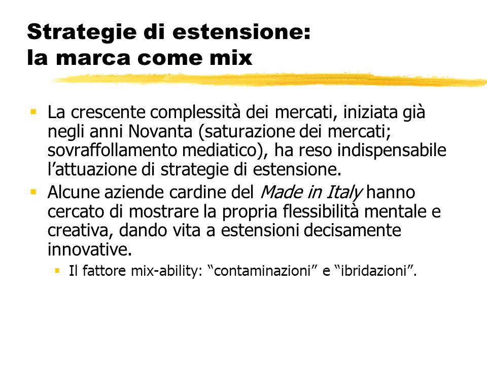 Strategie di estensione: la marca come mix La crescente complessità dei mercati, iniziata già negli anni Novanta (saturazione dei mercati; sovraffollamento mediatico), ha reso indispensabile lattuazione di strategie di estensione.