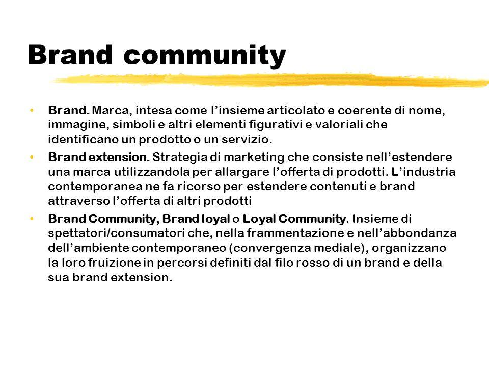 Brand community Brand.