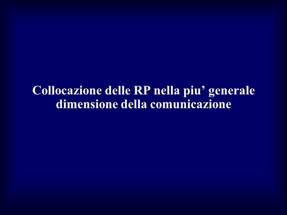 Collocazione delle RP nella piu generale dimensione della comunicazione