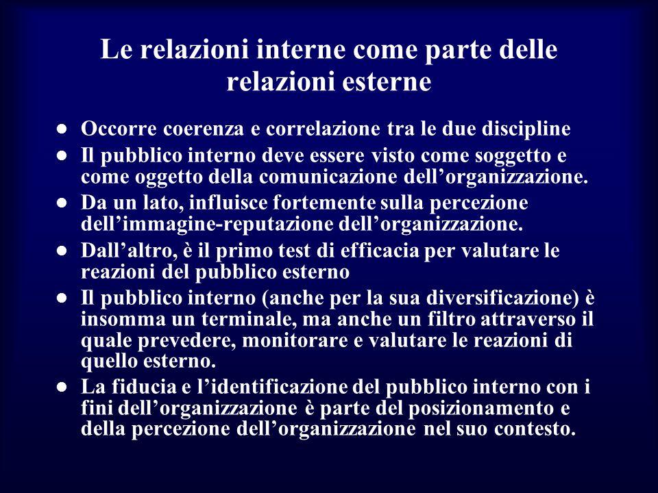 Le relazioni interne come parte delle relazioni esterne Occorre coerenza e correlazione tra le due discipline Il pubblico interno deve essere visto come soggetto e come oggetto della comunicazione dellorganizzazione.