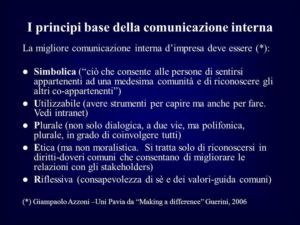 I principi base della comunicazione interna La migliore comunicazione interna dimpresa deve essere (*): Simbolica (ciò che consente alle persone di se