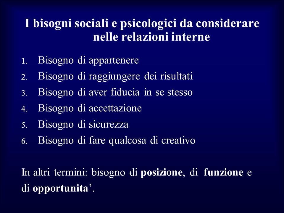 I bisogni sociali e psicologici da considerare nelle relazioni interne 1. Bisogno di appartenere 2. Bisogno di raggiungere dei risultati 3. Bisogno di