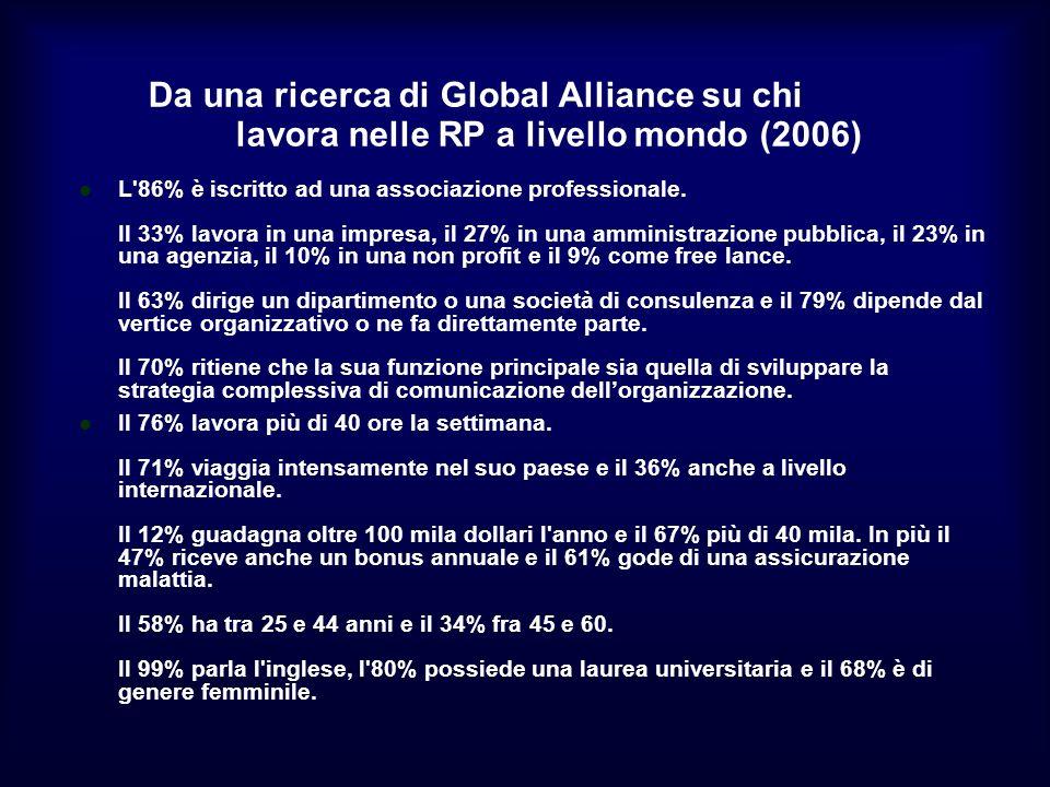 Da una ricerca di Global Alliance su chi lavora nelle RP a livello mondo (2006) L'86% è iscritto ad una associazione professionale. Il 33% lavora in u