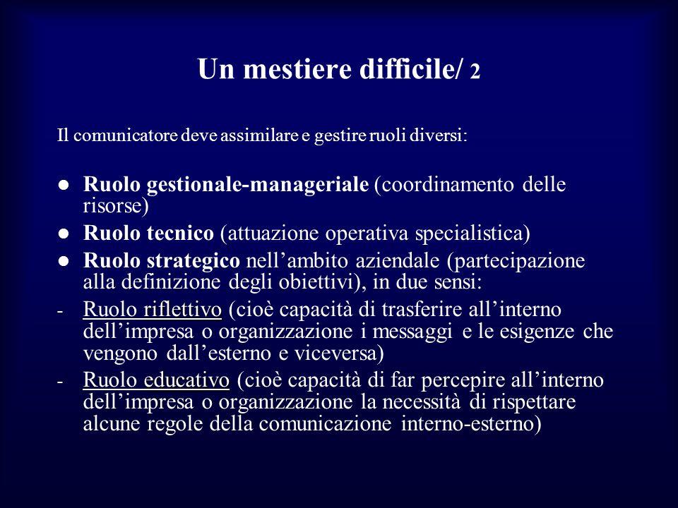 Un mestiere difficile/ 2 Il comunicatore deve assimilare e gestire ruoli diversi: Ruolo gestionale-manageriale (coordinamento delle risorse) Ruolo tec