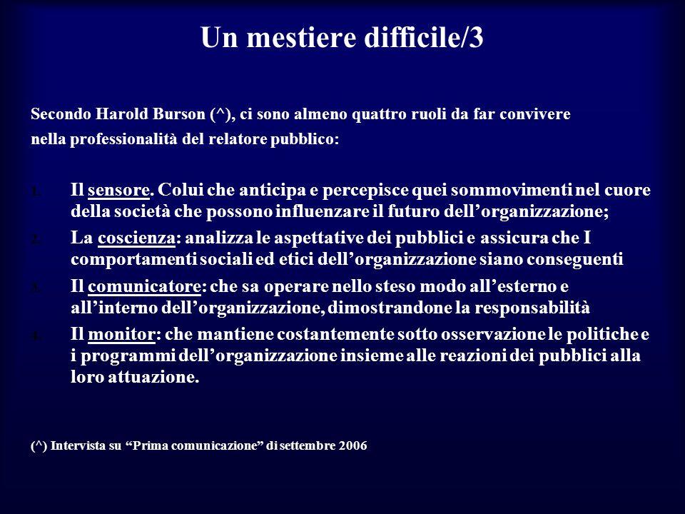 Un mestiere difficile/3 Secondo Harold Burson (^), ci sono almeno quattro ruoli da far convivere nella professionalità del relatore pubblico: 1.