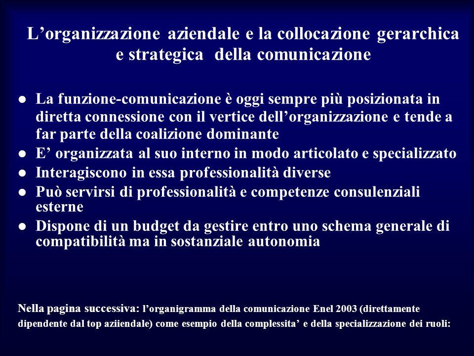 Lorganizzazione aziendale e la collocazione gerarchica e strategica della comunicazione La funzione-comunicazione è oggi sempre più posizionata in dir