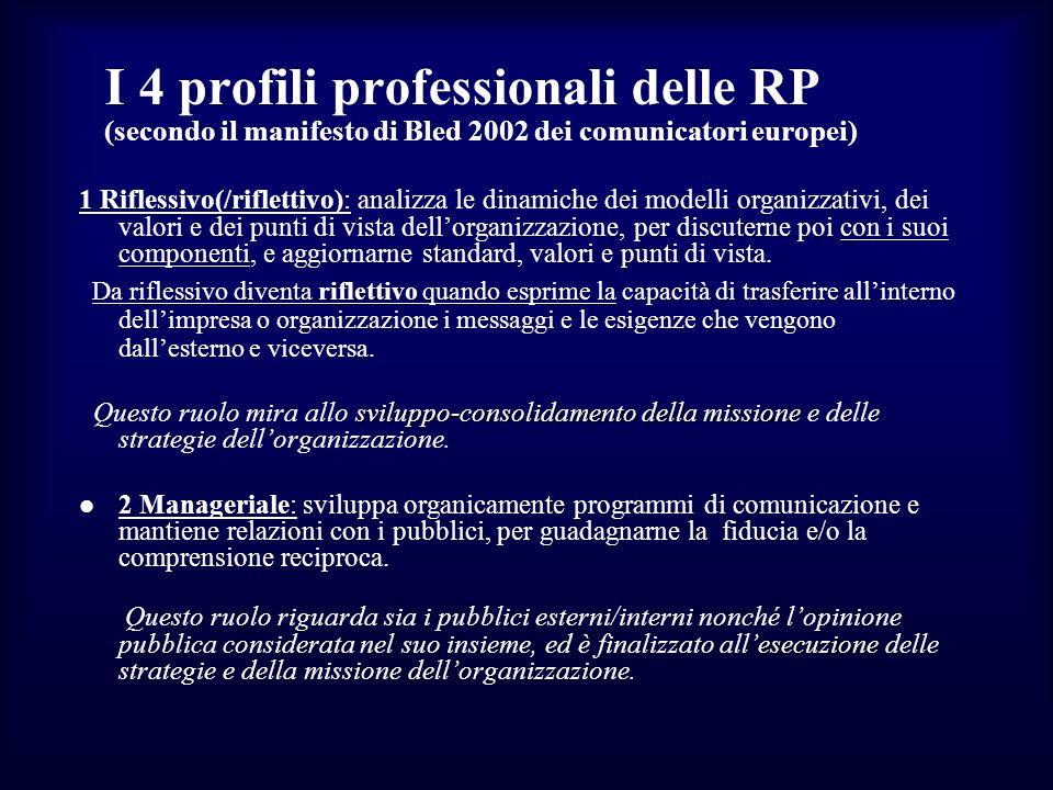 I 4 profili professionali delle RP (secondo il manifesto di Bled 2002 dei comunicatori europei) 1 Riflessivo(/riflettivo): analizza le dinamiche dei modelli organizzativi, dei valori e dei punti di vista dellorganizzazione, per discuterne poi con i suoi componenti, e aggiornarne standard, valori e punti di vista.