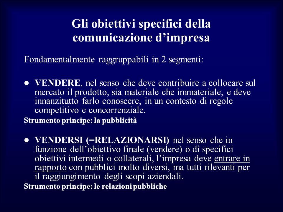 Gli obiettivi specifici della comunicazione dimpresa Fondamentalmente raggruppabili in 2 segmenti: VENDERE, nel senso che deve contribuire a collocare