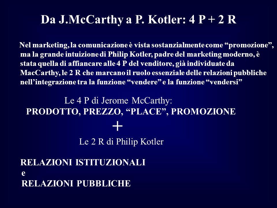 Da J.McCarthy a P.