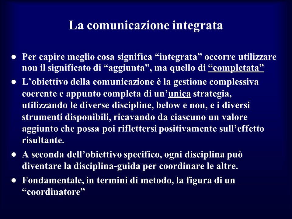 La comunicazione integrata Per capire meglio cosa significa integrata occorre utilizzare non il significato di aggiunta, ma quello di completata Lobie