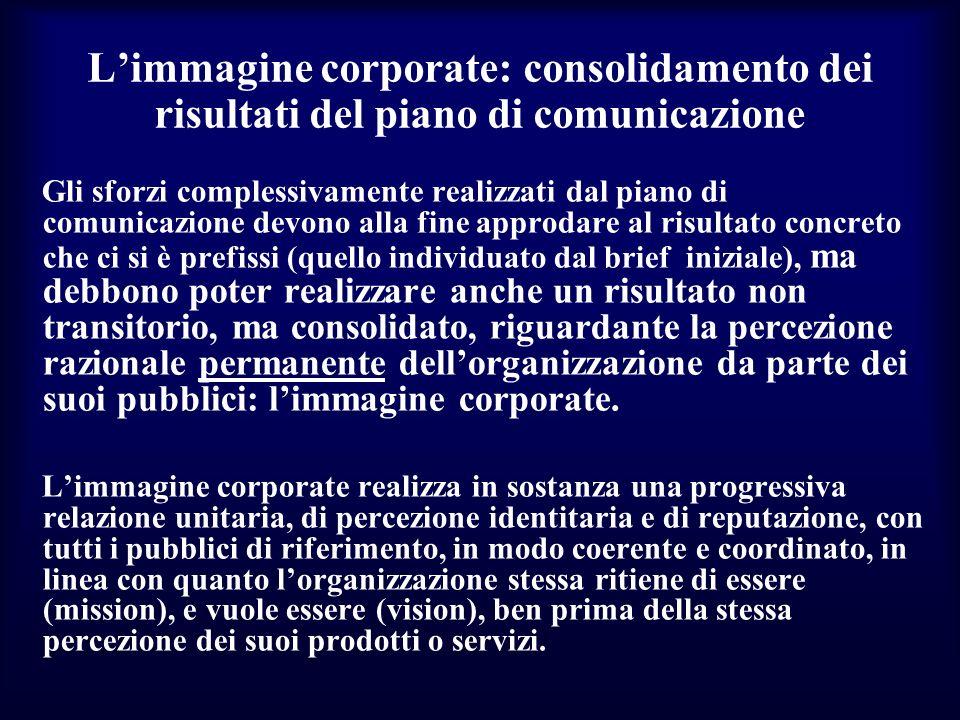 Limmagine corporate: consolidamento dei risultati del piano di comunicazione Gli sforzi complessivamente realizzati dal piano di comunicazione devono
