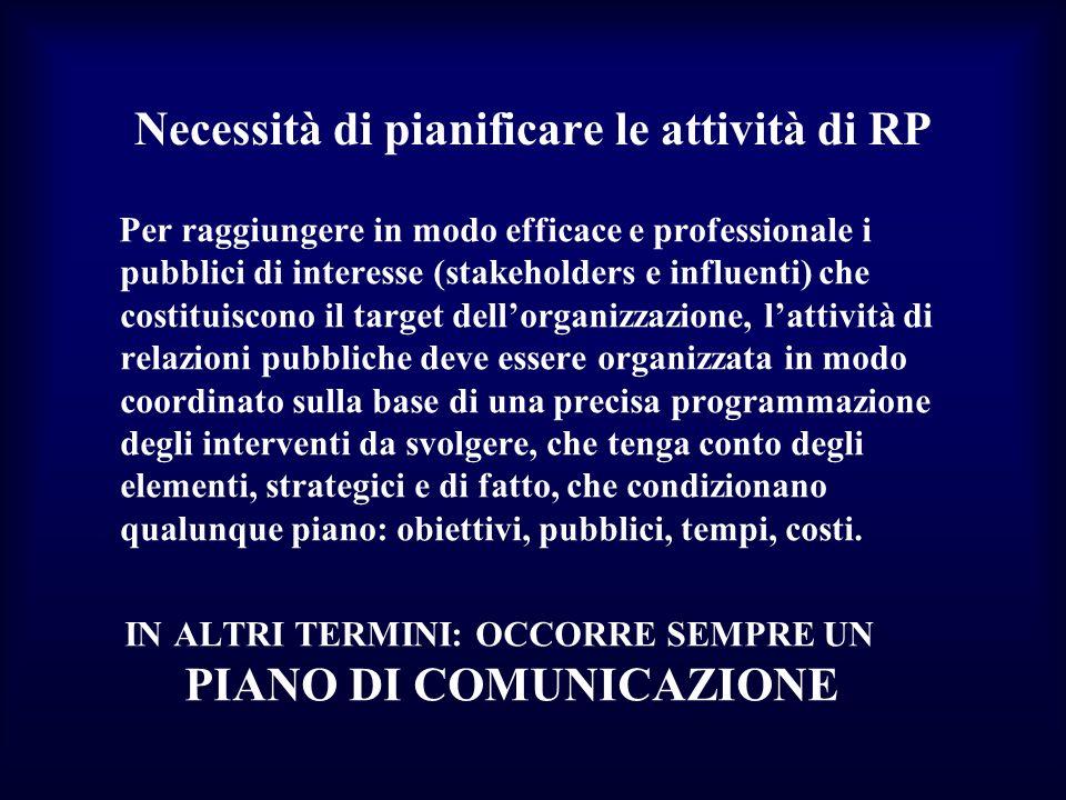 Necessità di pianificare le attività di RP Per raggiungere in modo efficace e professionale i pubblici di interesse (stakeholders e influenti) che cos
