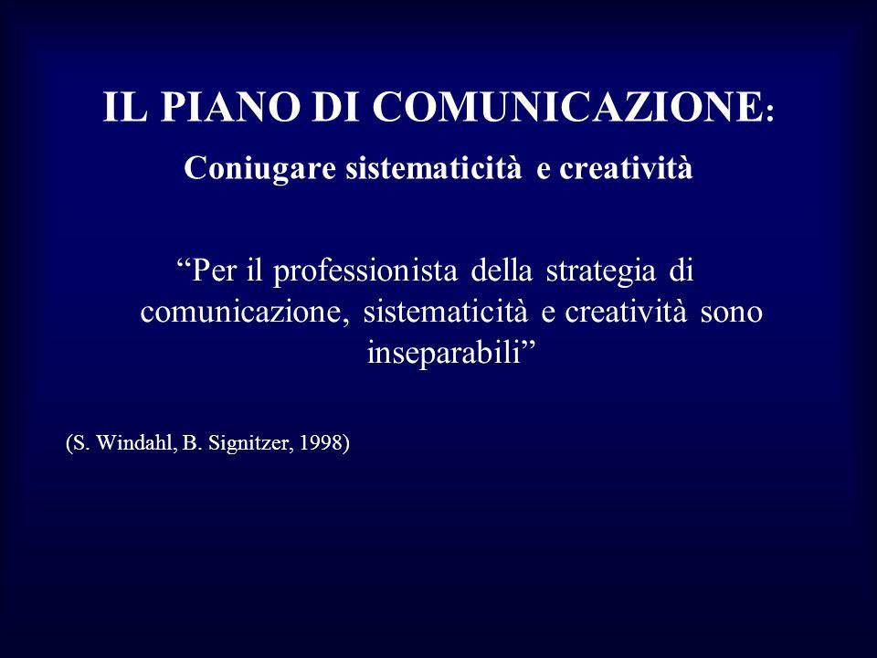 IL PIANO DI COMUNICAZIONE : Coniugare sistematicità e creatività Per il professionista della strategia di comunicazione, sistematicità e creatività so