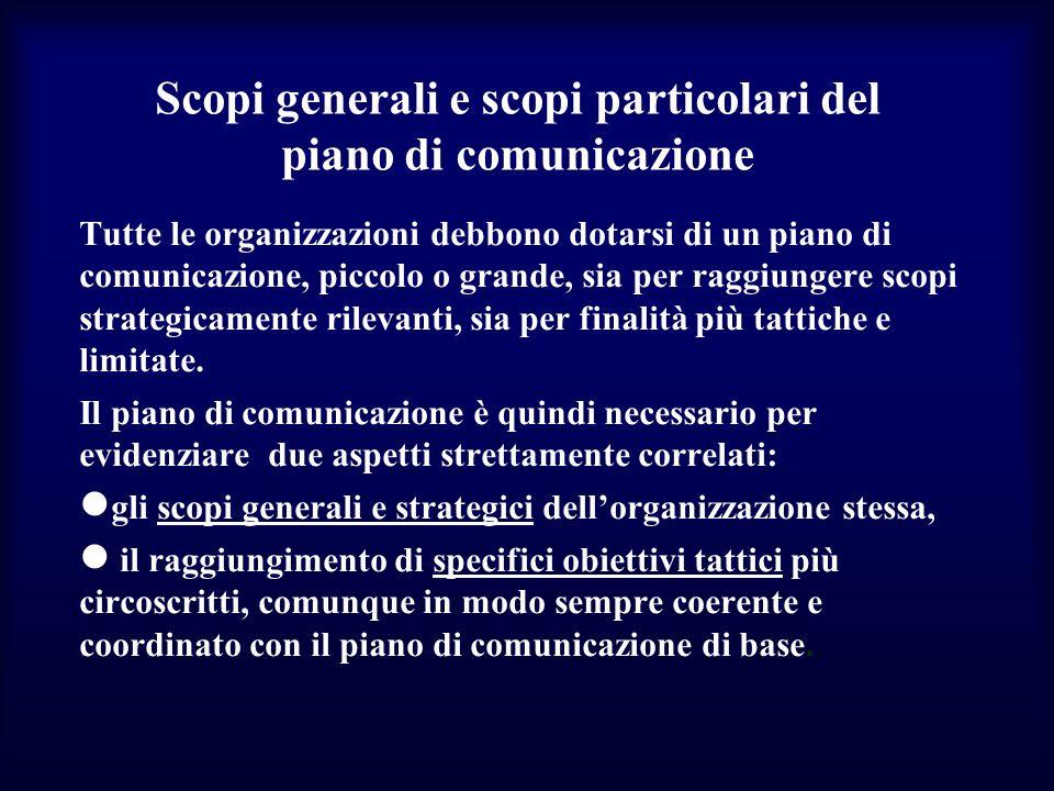 Scopi generali e scopi particolari del piano di comunicazione Tutte le organizzazioni debbono dotarsi di un piano di comunicazione, piccolo o grande, sia per raggiungere scopi strategicamente rilevanti, sia per finalità più tattiche e limitate.