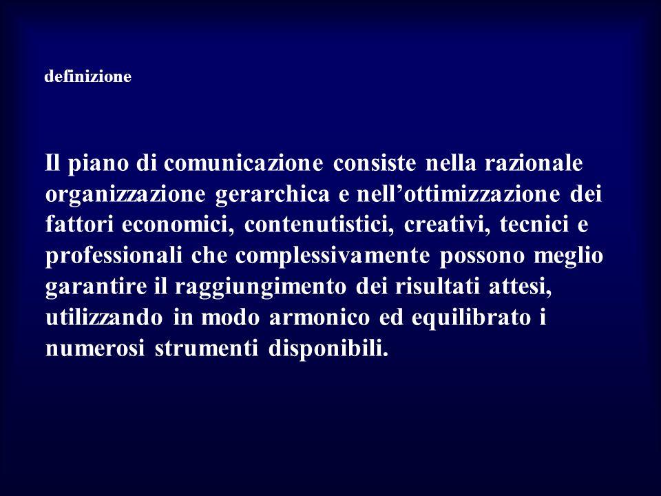 definizione Il piano di comunicazione consiste nella razionale organizzazione gerarchica e nellottimizzazione dei fattori economici, contenutistici, c
