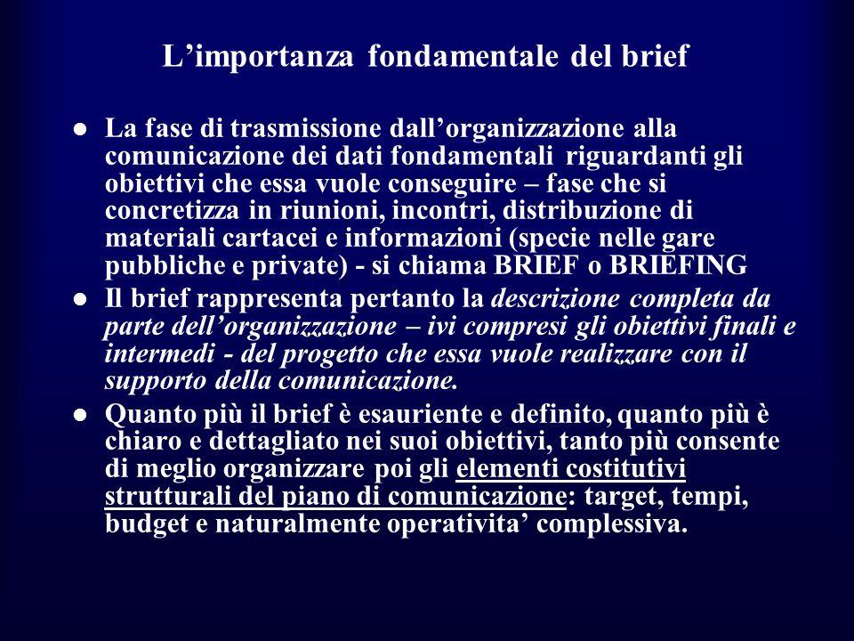 Limportanza fondamentale del brief La fase di trasmissione dallorganizzazione alla comunicazione dei dati fondamentali riguardanti gli obiettivi che e