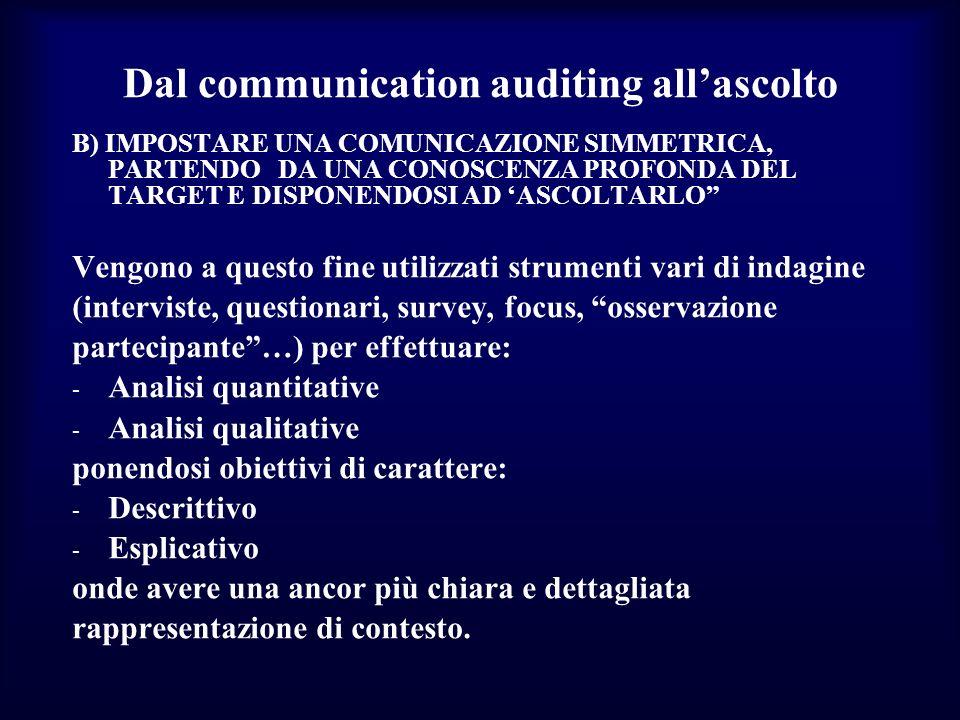 Dal communication auditing allascolto B) IMPOSTARE UNA COMUNICAZIONE SIMMETRICA, PARTENDO DA UNA CONOSCENZA PROFONDA DEL TARGET E DISPONENDOSI AD ASCO