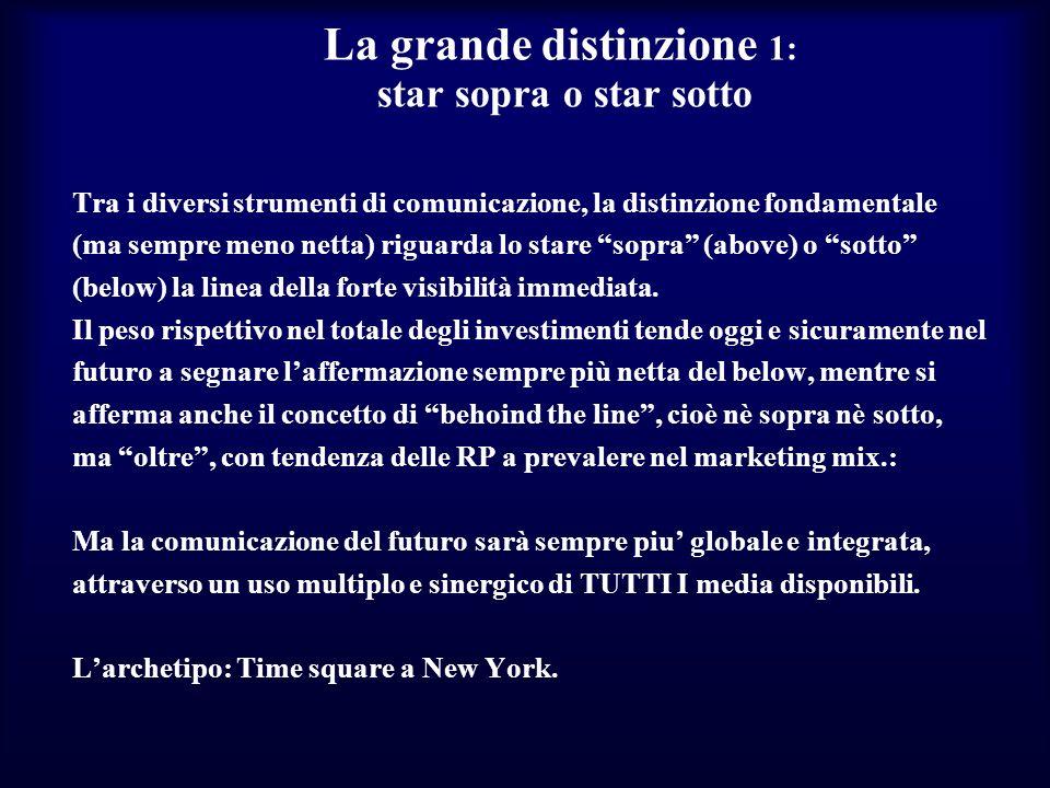 La grande distinzione 1: star sopra o star sotto Tra i diversi strumenti di comunicazione, la distinzione fondamentale (ma sempre meno netta) riguarda
