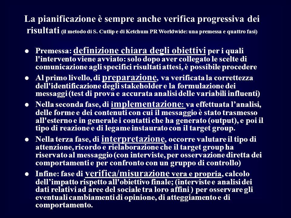 Premessa: definizione chiara degli obiettivi per i quali l'intervento viene avviato: solo dopo aver collegato le scelte di comunicazione agli specific