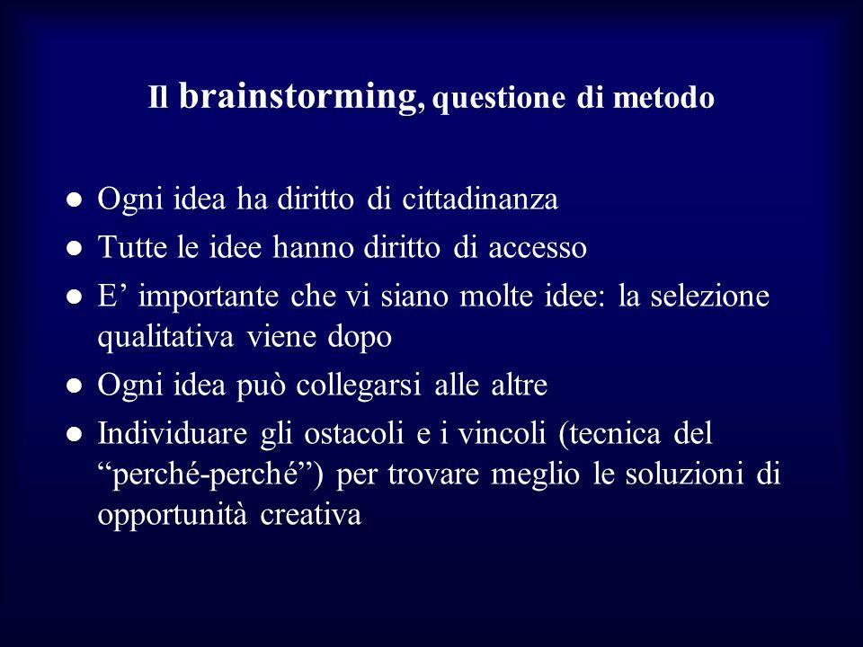 Il brainstorming, questione di metodo Ogni idea ha diritto di cittadinanza Tutte le idee hanno diritto di accesso E importante che vi siano molte idee