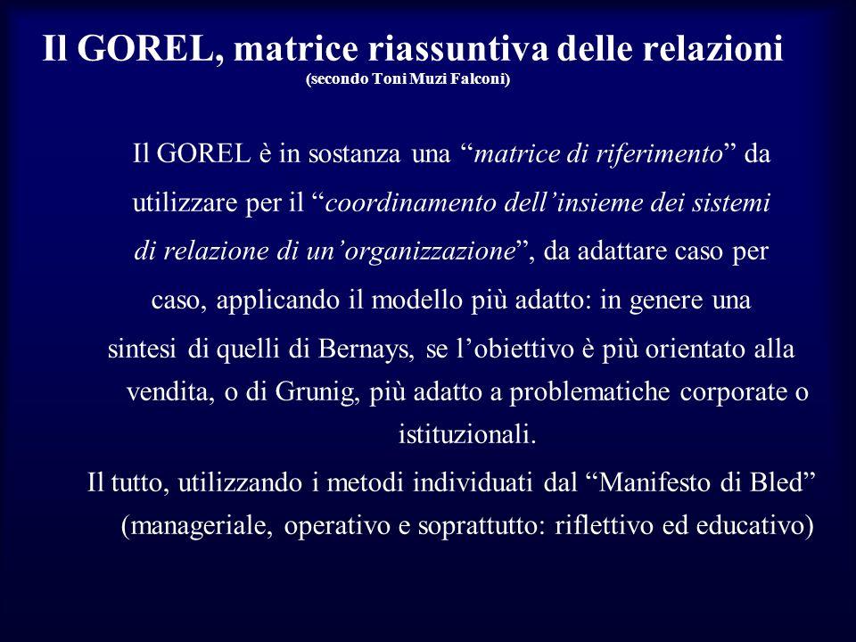 Il GOREL, matrice riassuntiva delle relazioni (secondo Toni Muzi Falconi) Il GOREL è in sostanza una matrice di riferimento da utilizzare per il coord
