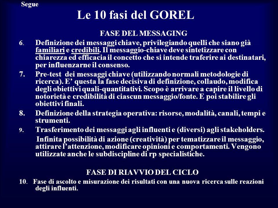 Segue Le 10 fasi del GOREL FASE DEL MESSAGING 6. Definizione dei messaggi chiave, privilegiando quelli che siano già familiari e credibili. Il messagg