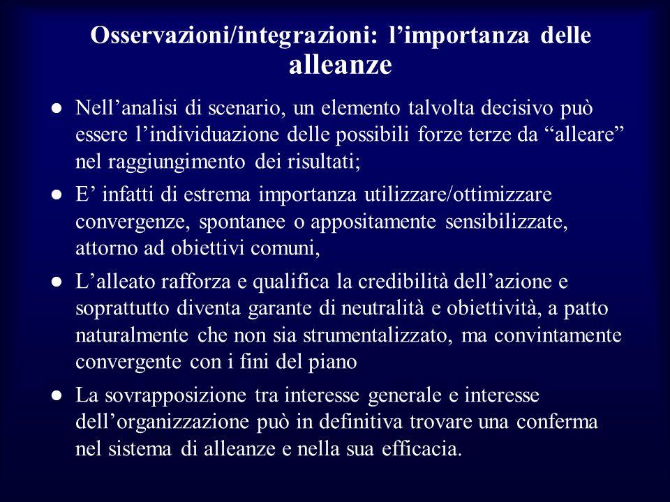 Osservazioni/integrazioni: limportanza delle alleanze Nellanalisi di scenario, un elemento talvolta decisivo può essere lindividuazione delle possibil
