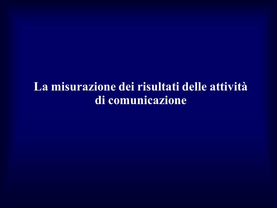 La misurazione dei risultati delle attività di comunicazione