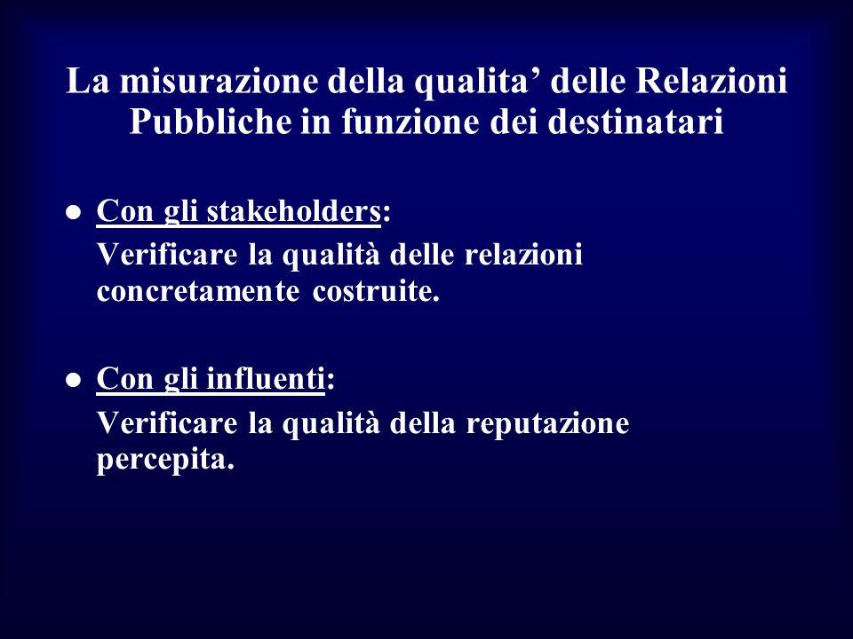 La misurazione della qualita delle Relazioni Pubbliche in funzione dei destinatari Con gli stakeholders: Verificare la qualità delle relazioni concretamente costruite.