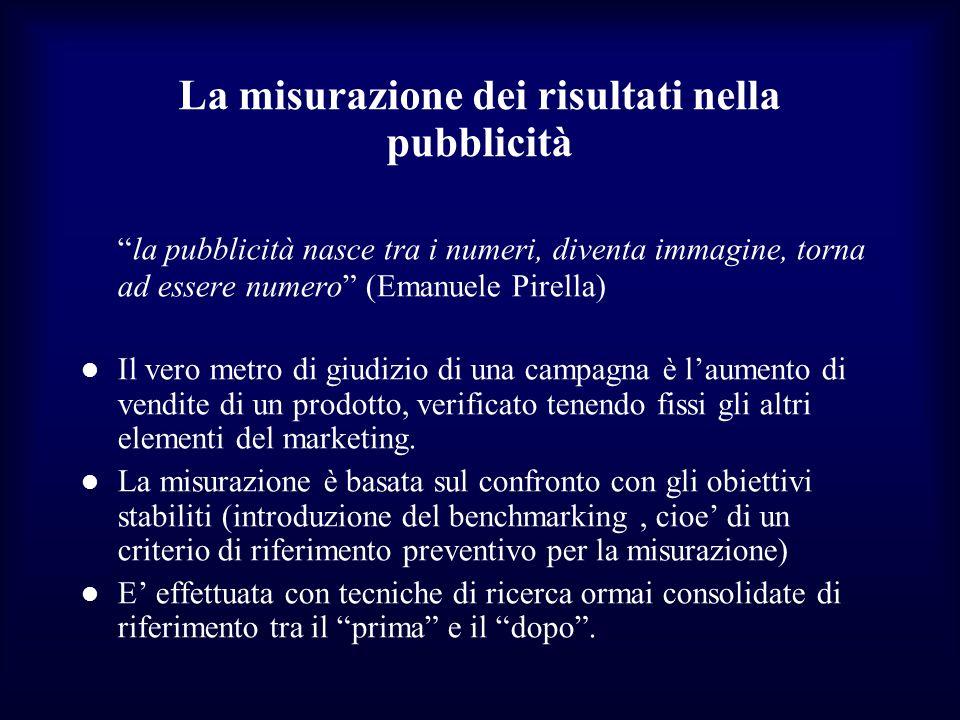 La misurazione dei risultati nella pubblicità la pubblicità nasce tra i numeri, diventa immagine, torna ad essere numero (Emanuele Pirella) Il vero metro di giudizio di una campagna è laumento di vendite di un prodotto, verificato tenendo fissi gli altri elementi del marketing.