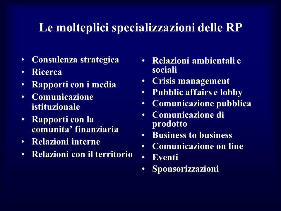 Le molteplici specializzazioni delle RP Consulenza strategica Ricerca Rapporti con i media Comunicazione istituzionale Rapporti con la comunita finanz