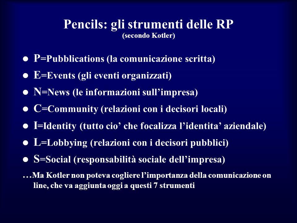Pencils: gli strumenti delle RP (secondo Kotler) P =Pubblications (la comunicazione scritta) E =Events (gli eventi organizzati) N =News (le informazioni sullimpresa) C =Community (relazioni con i decisori locali) I =Identity (tutto cio che focalizza lidentita aziendale) L =Lobbying (relazioni con i decisori pubblici) S =Social (responsabilità sociale dellimpresa) … Ma Kotler non poteva cogliere limportanza della comunicazione on line, che va aggiunta oggi a questi 7 strumenti