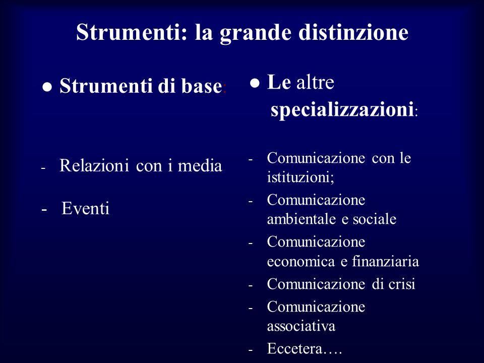 Strumenti: la grande distinzione Strumenti di base : - Relazioni con i media - Eventi Le altre specializzazioni : - Comunicazione con le istituzioni;
