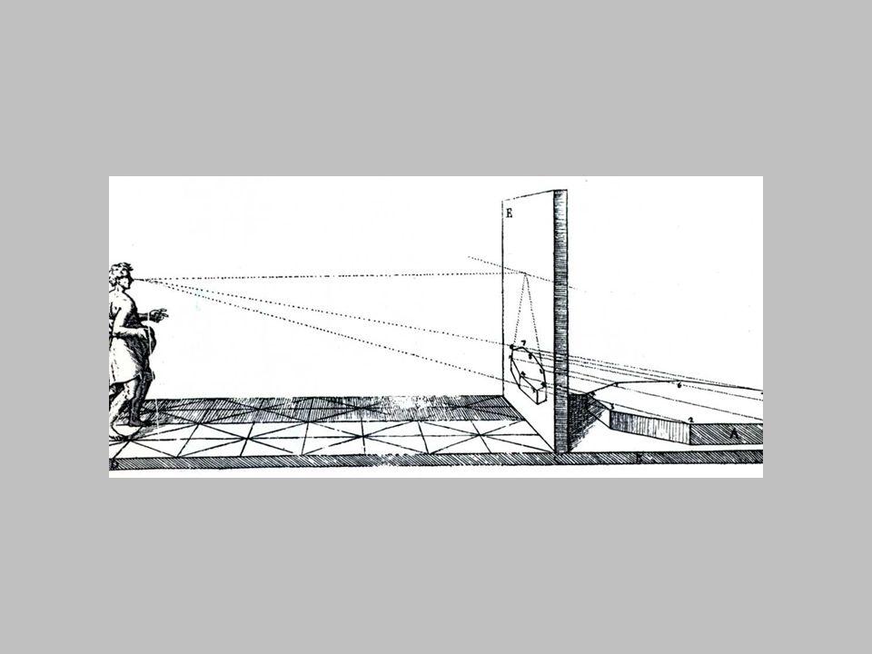 Ciò che il disegno del Vignola ci mostra è questo: il modo in cui è resa la profondità determina la forma del nostro rapportarci allo spazio figurativo.