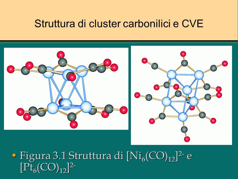 Struttura di cluster carbonilici e CVE Figura 3.1 Struttura di [Ni 6 (CO) 12 ] 2- e [Pt 6 (CO) 12 ] 2-Figura 3.1 Struttura di [Ni 6 (CO) 12 ] 2- e [Pt