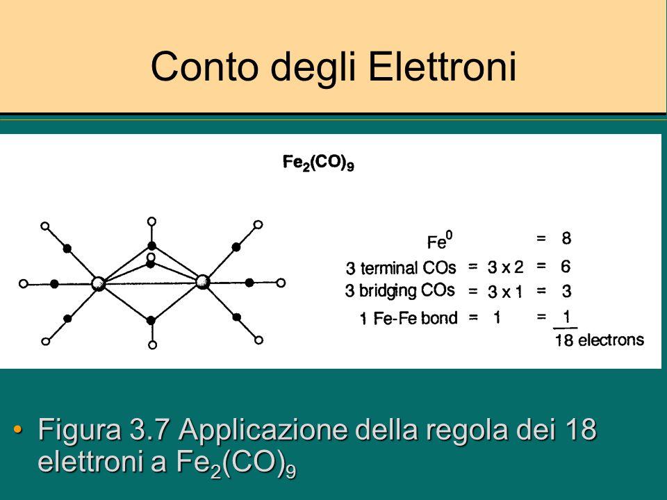 Conto degli Elettroni Figura 3.7 Applicazione della regola dei 18 elettroni a Fe 2 (CO) 9Figura 3.7 Applicazione della regola dei 18 elettroni a Fe 2
